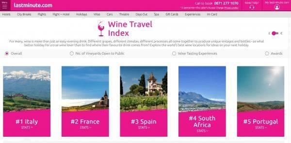 Il portale Lastminute.com lancia una sezione dedicata ai viaggi enoici
